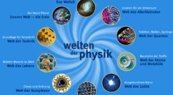 Welt der Physik