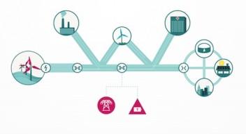 Infografik: Das Stromnetz heute und morgen
