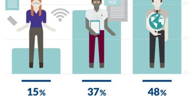 Monitor Digitale Bildung: Der Geist ist willig, das WLAN ist schwach